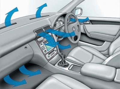 Диагностика системы отопления автомобиля