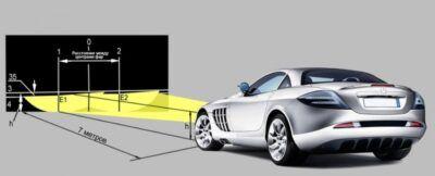 Регулировка света фар Mercedes